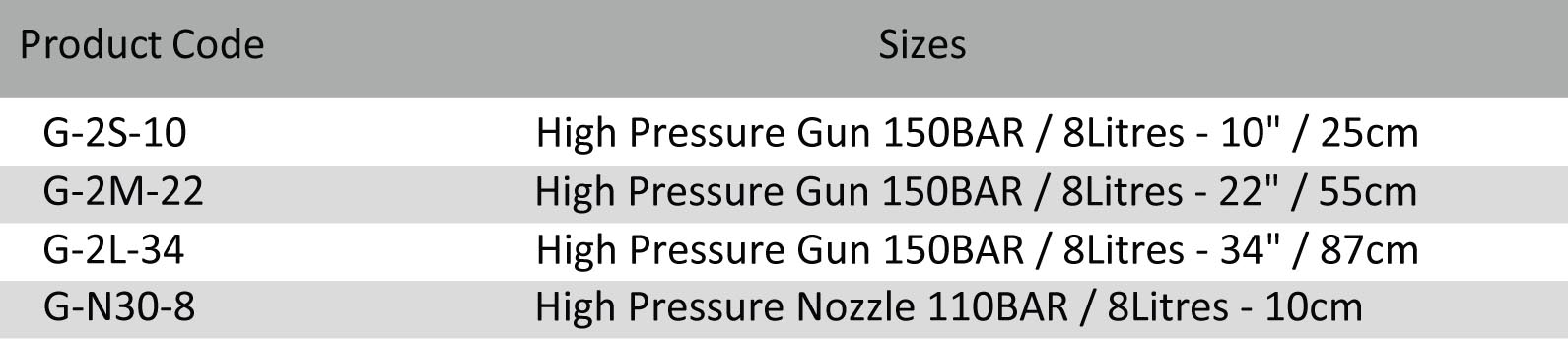 High Pressure Gun - 150 Bar