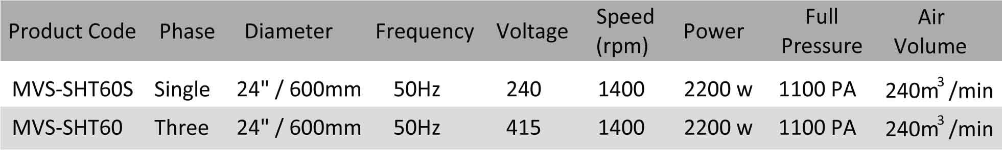 """MVS 24"""" Portable Ventilators"""